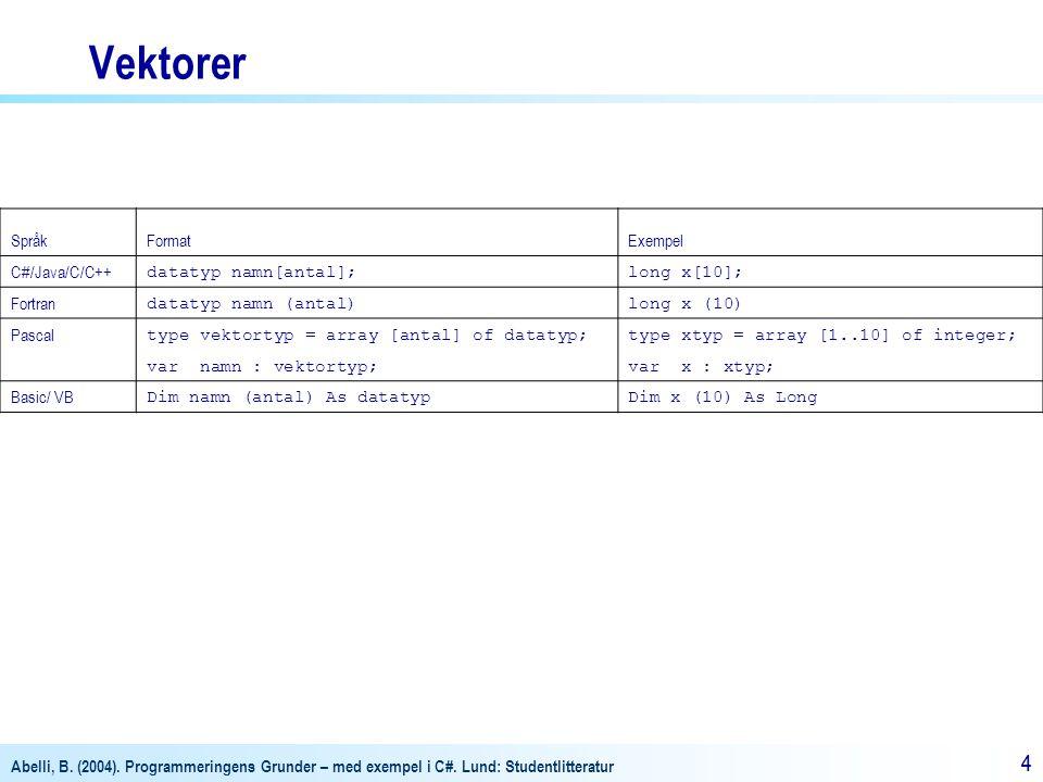Vektorer Språk Format Exempel C#/Java/C/C++ datatyp namn[antal];